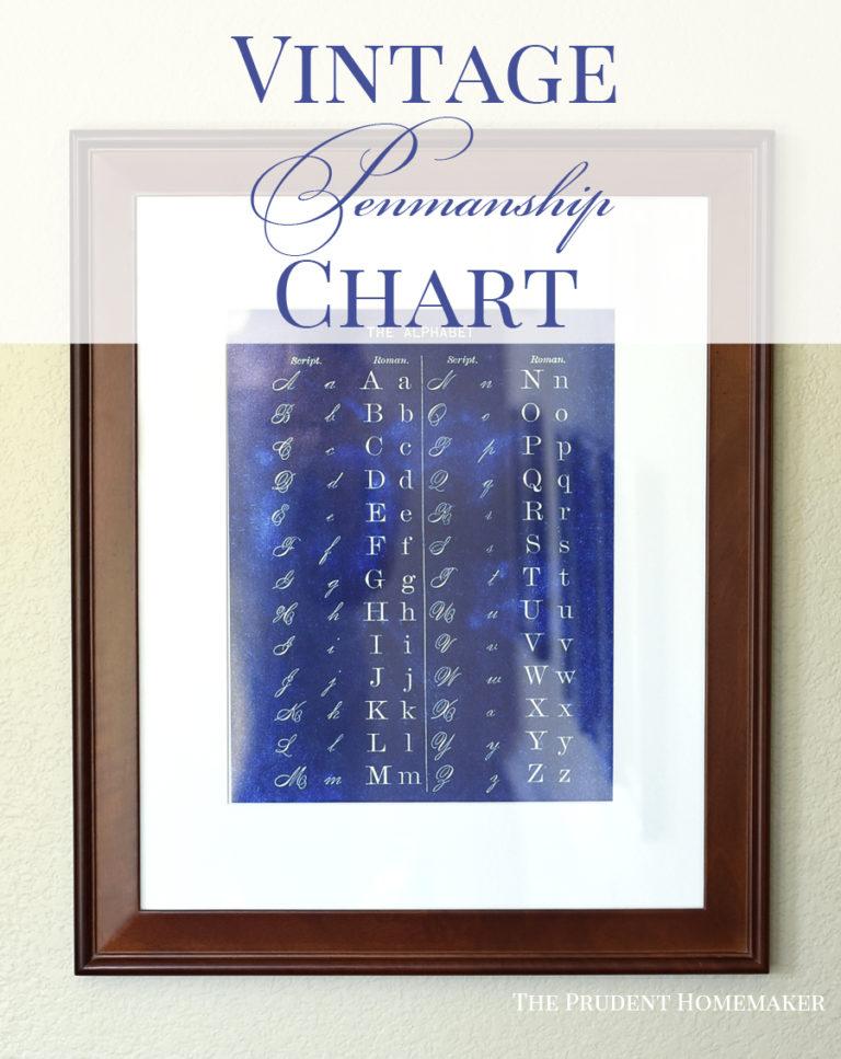 Vintage Penmanship Chart
